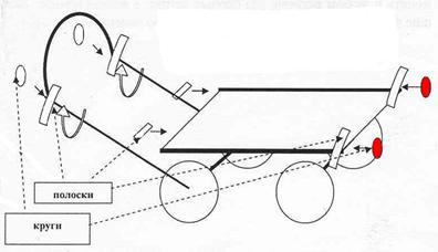 Гужевые коляски